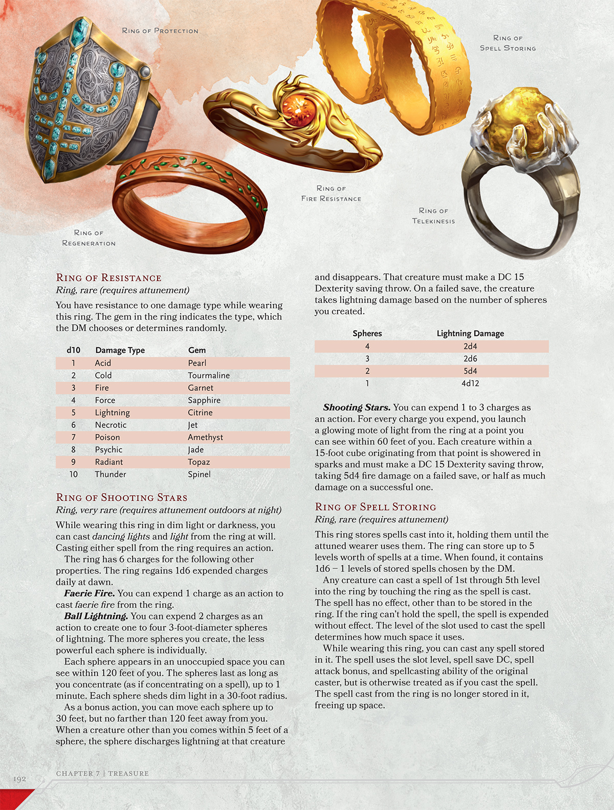 Pearl Of Power 5e Page In Dmg Newteacher But d&d gods have a lot of history, iconography. pearl of power 5e page in dmg newteacher
